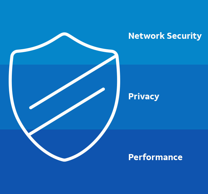 AT&T blue spectrum with shield icon for network security, privacy, and performance.
