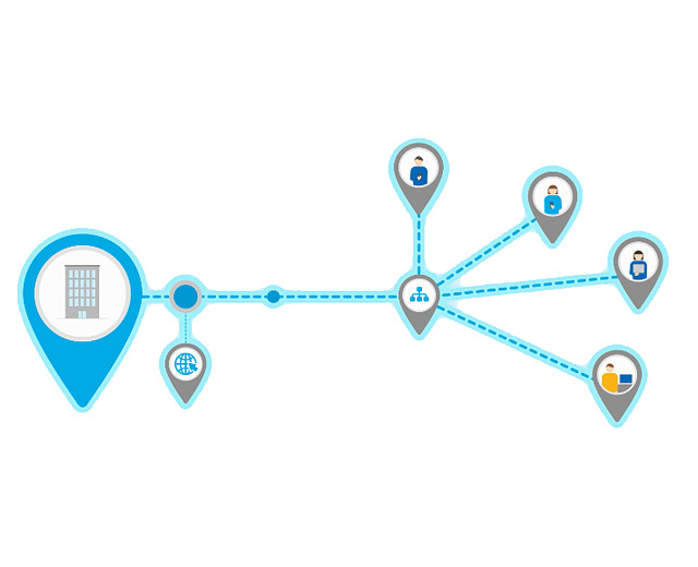 SD-WAN Service Provider - Software Defined Wide Area Network