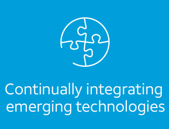 Continually integrating emerging technologies