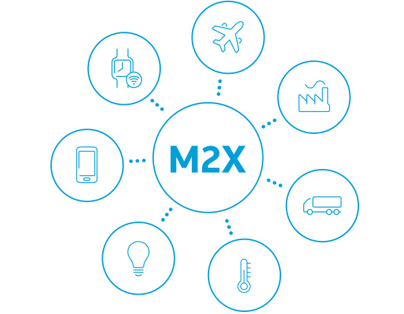 M2X offers technology services